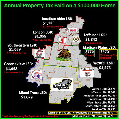 Property Tax with Income Tax Equivalent Map