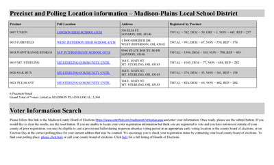 Precinct and Polling Location information – Madison-Plains Local School District