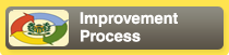 link to improvement process
